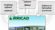 IRRICAD – softver za planiranje i dizajniranje sistema za navodnjavanje